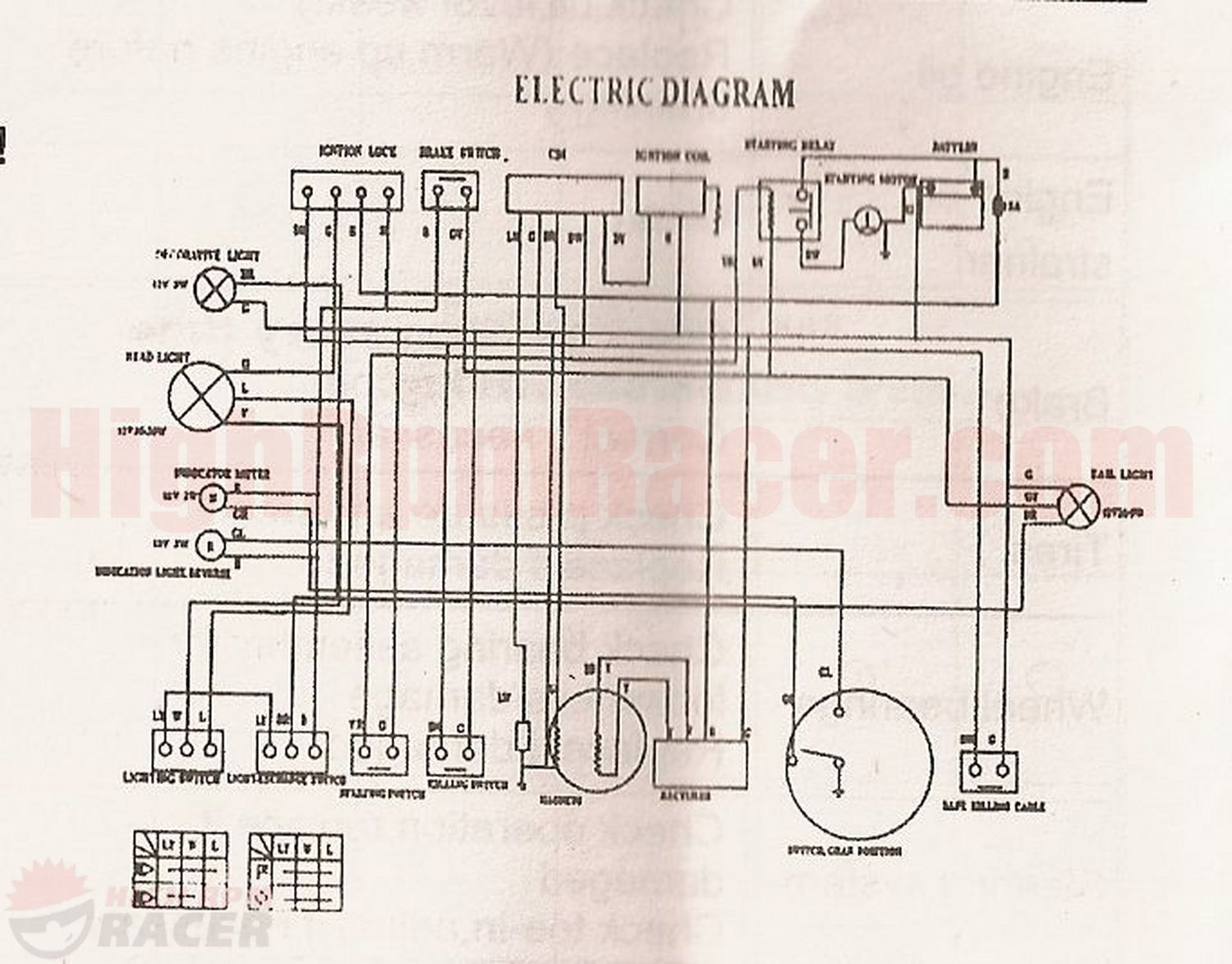 DIAGRAM] Taotao Atm40 Wiring Diagram FULL Version HD Quality ...