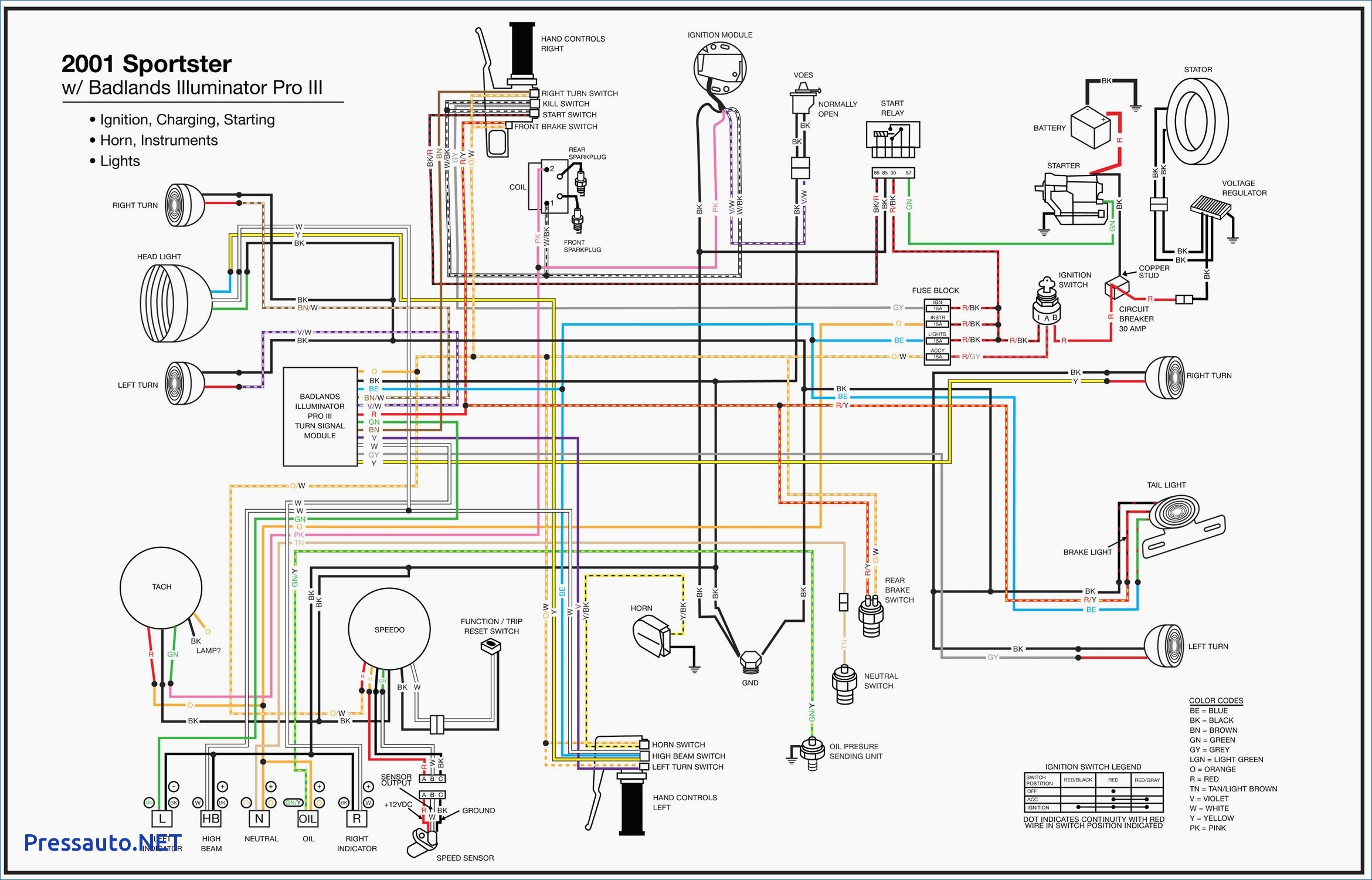 Bmw E46 323I Fog Light Wiring Diagram from www.combles-isolation.fr